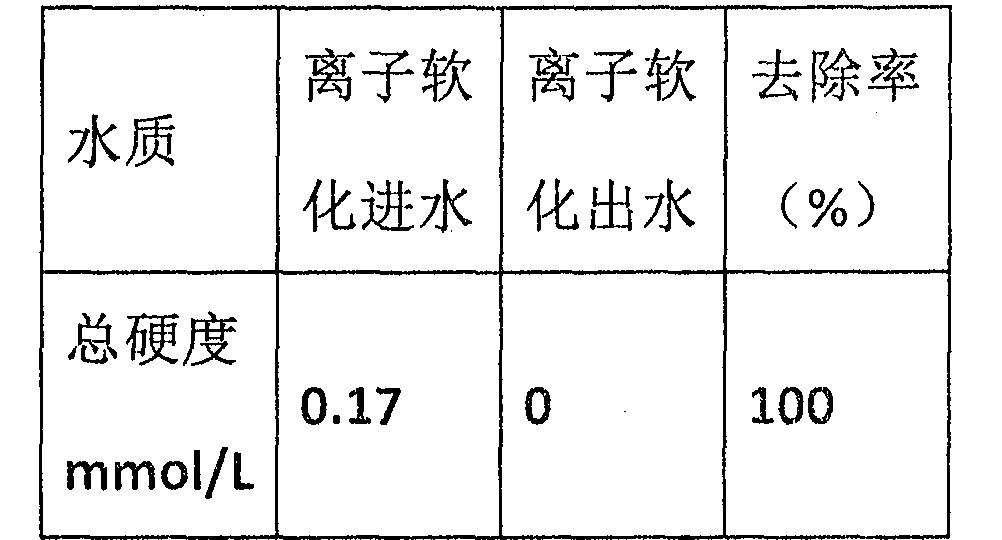 Figure CN104692574BD00101