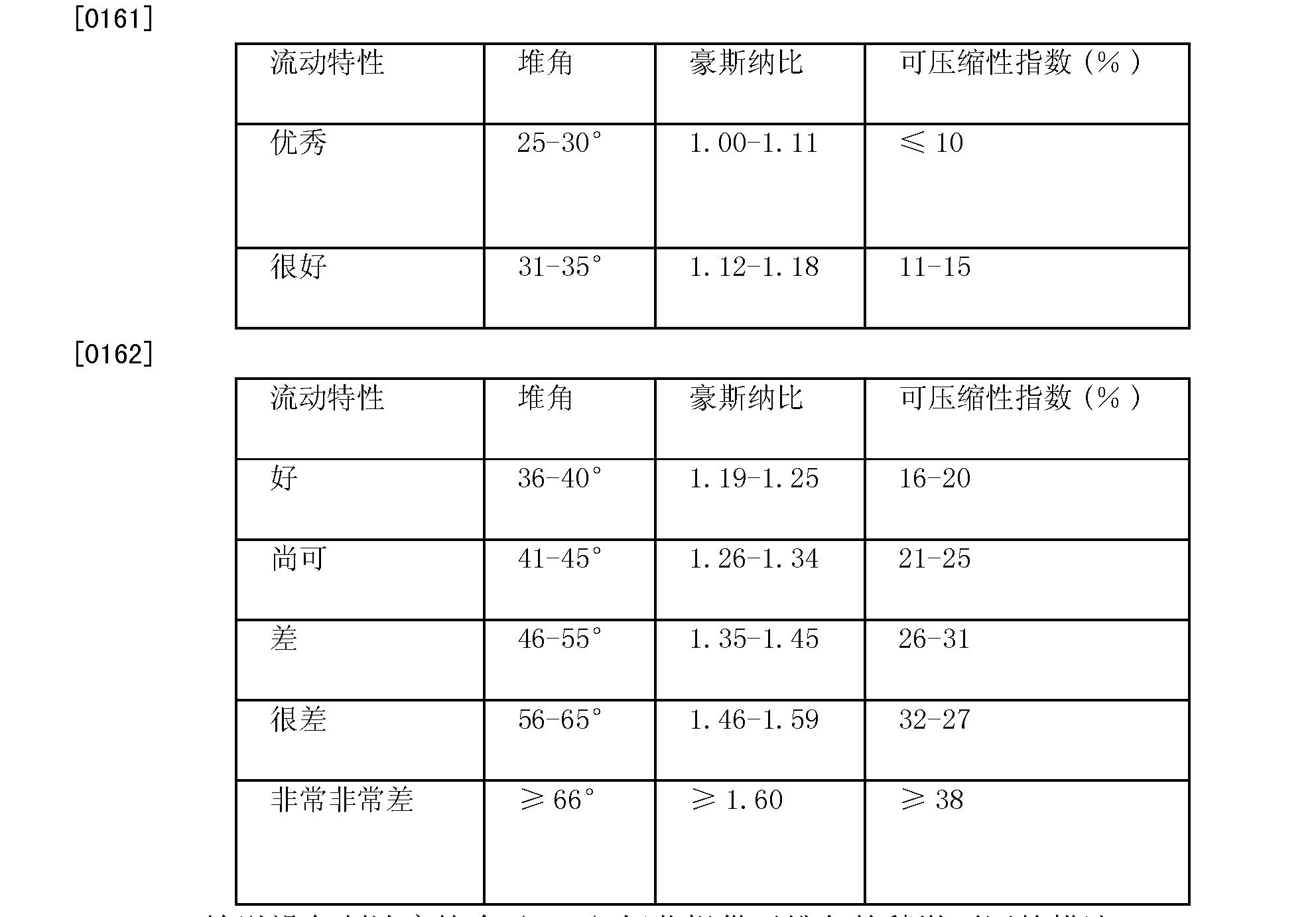 Figure CN102985125AD00281