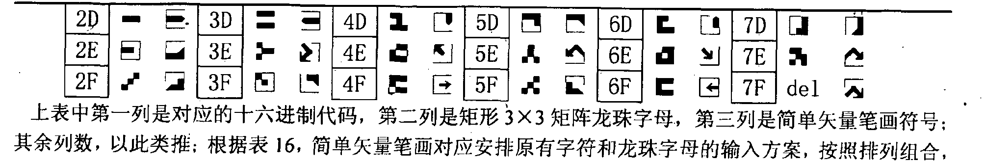 the letter j wo2012048510a1 graphic character generation and input 1660