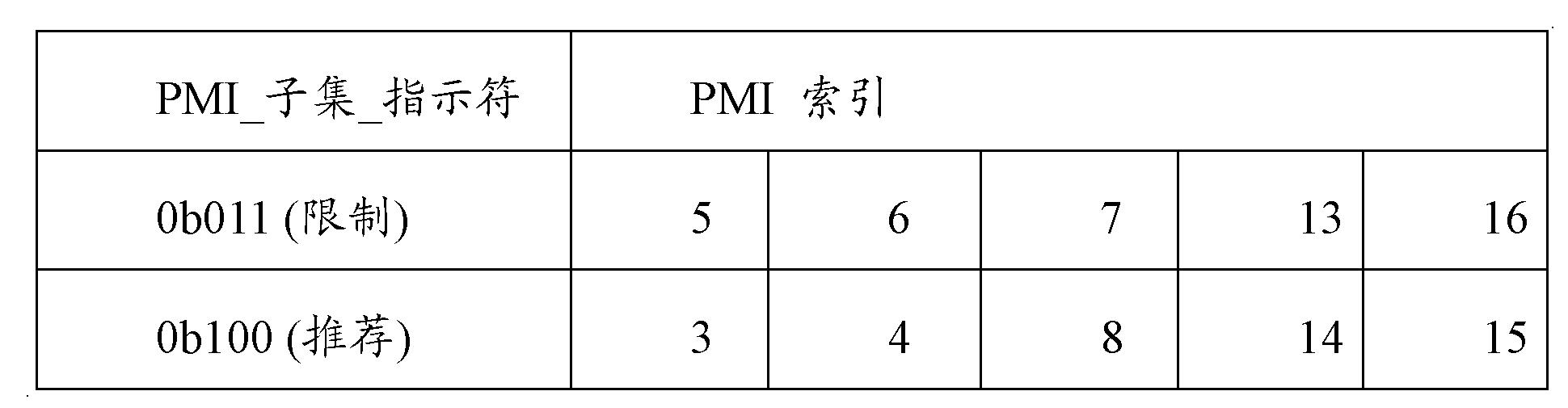 Figure CN102550064AD00122