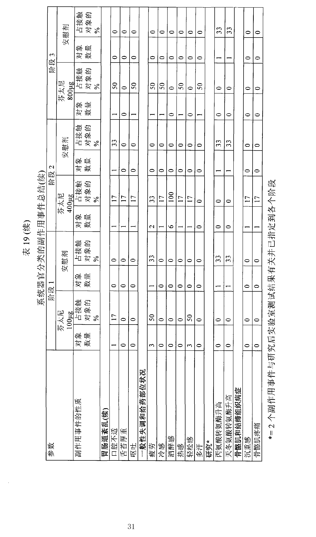 Figure CN101378735BD00311