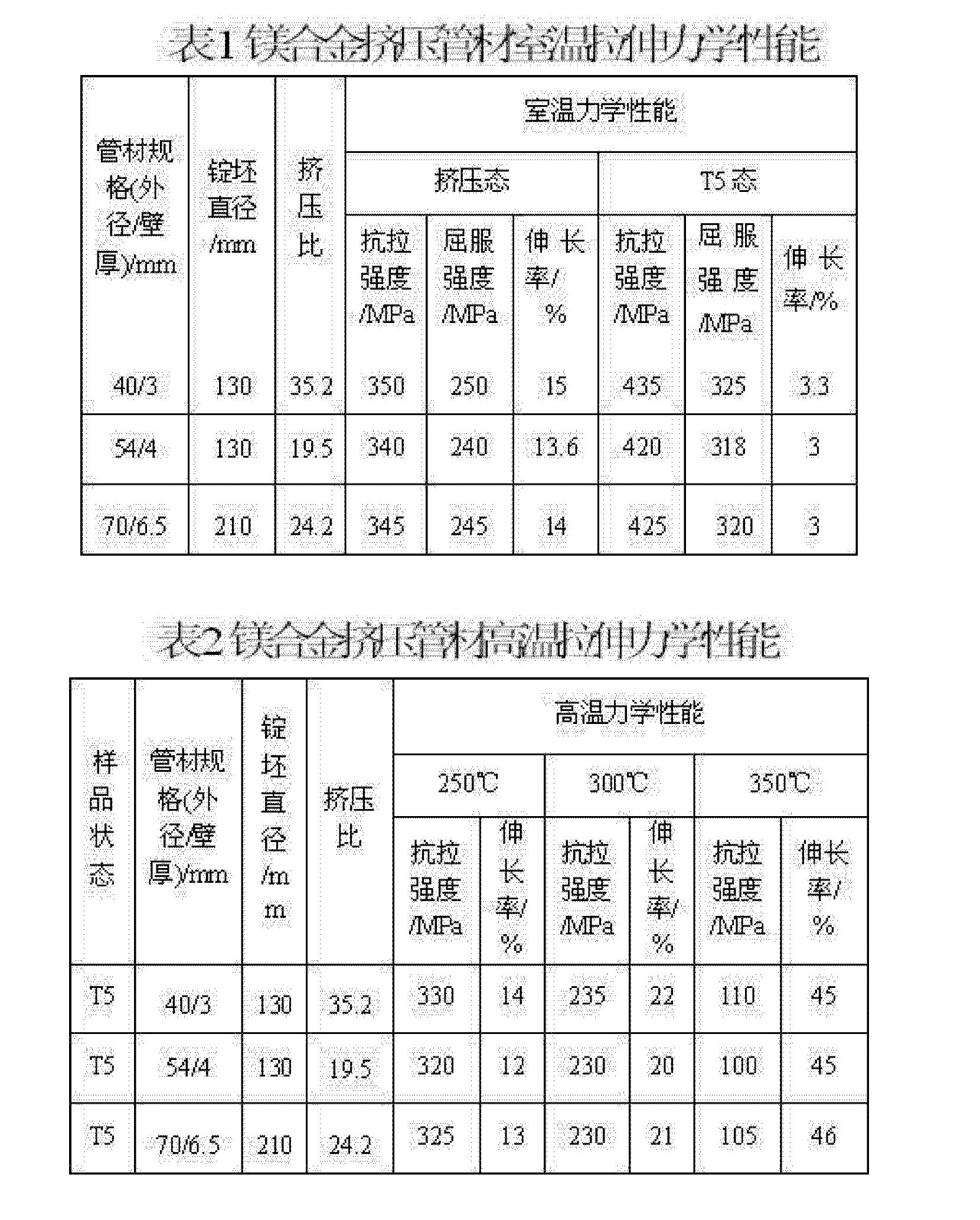 Figure CN102400071AD00051
