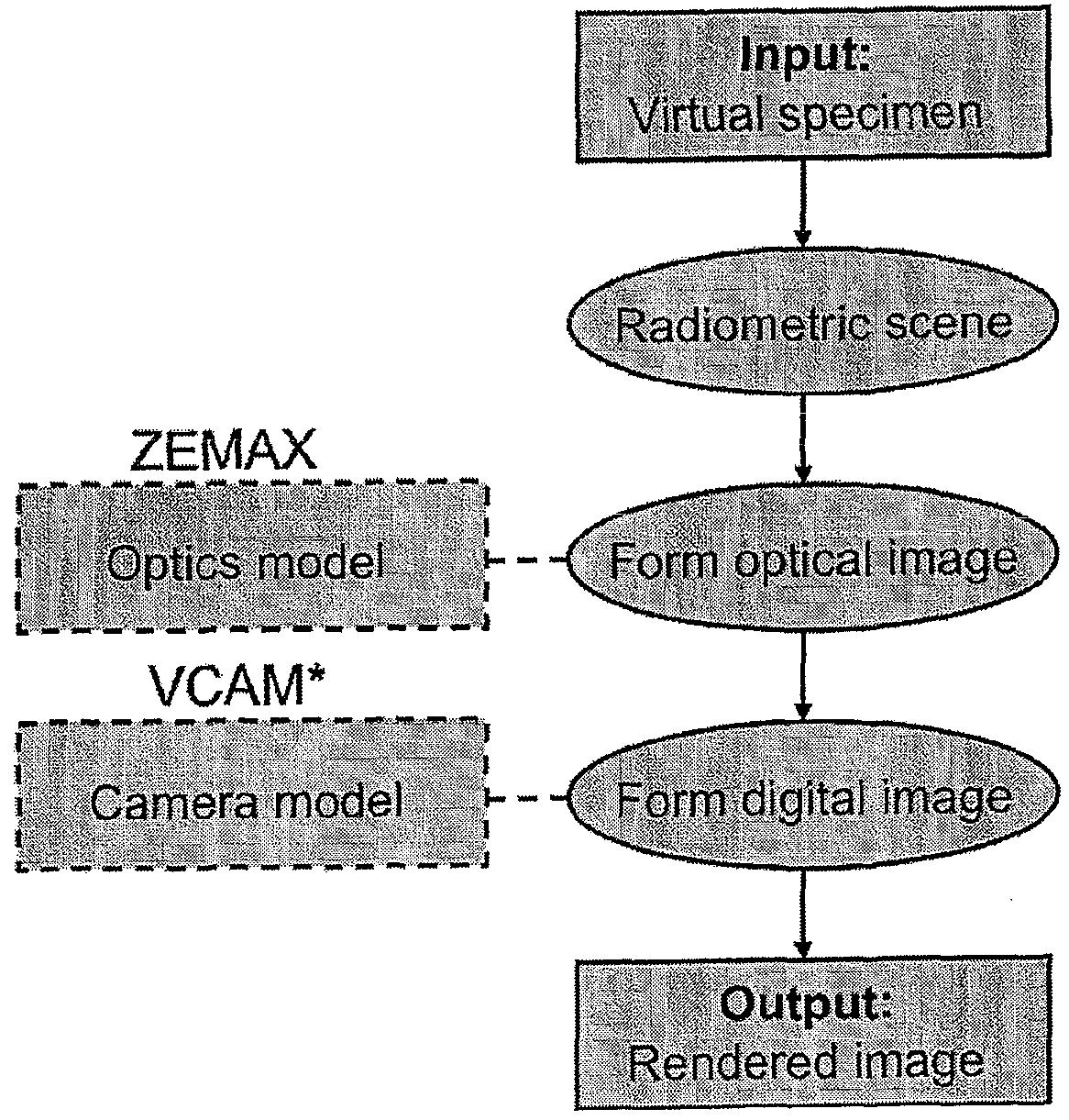 Zemax Alternative