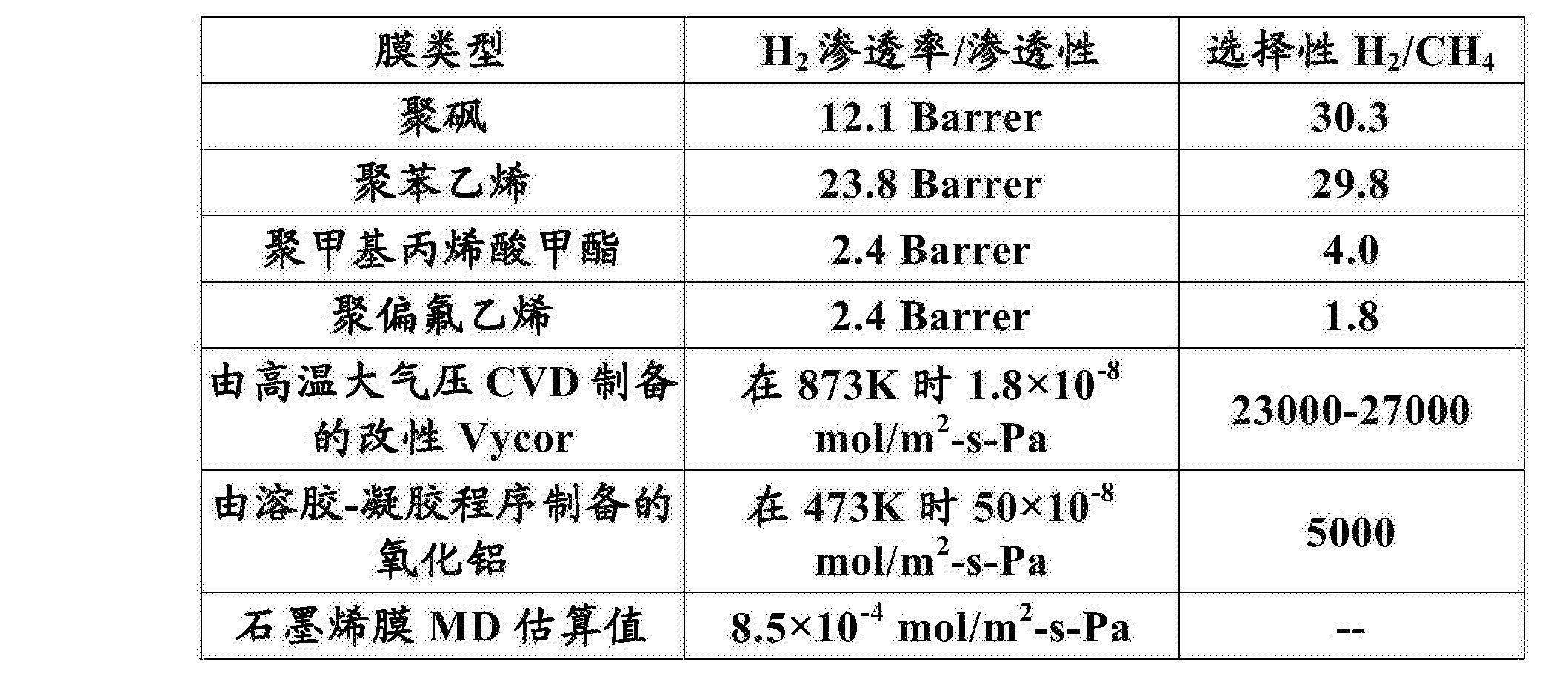Figure CN104411642BD00151