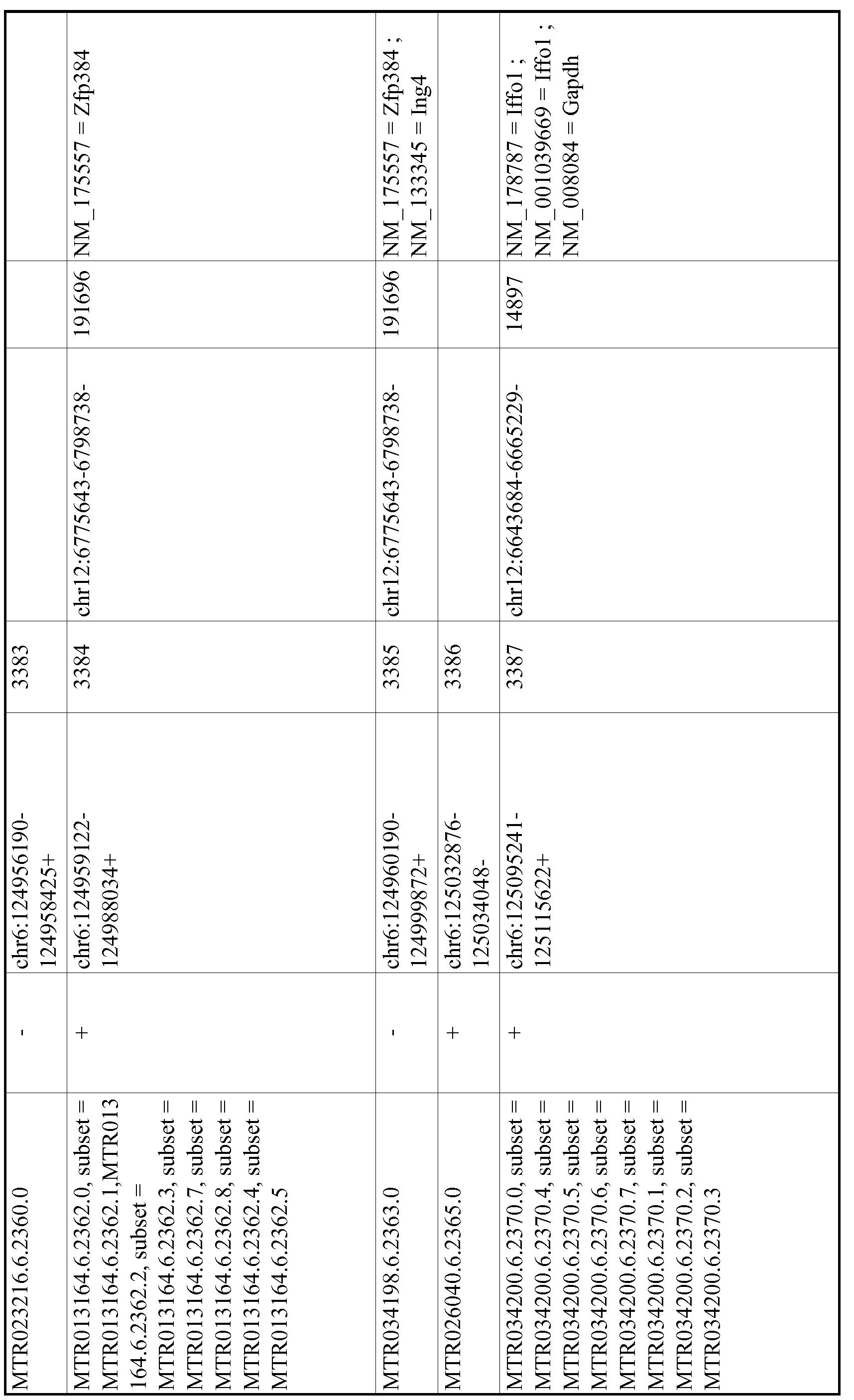 Figure imgf000670_0001