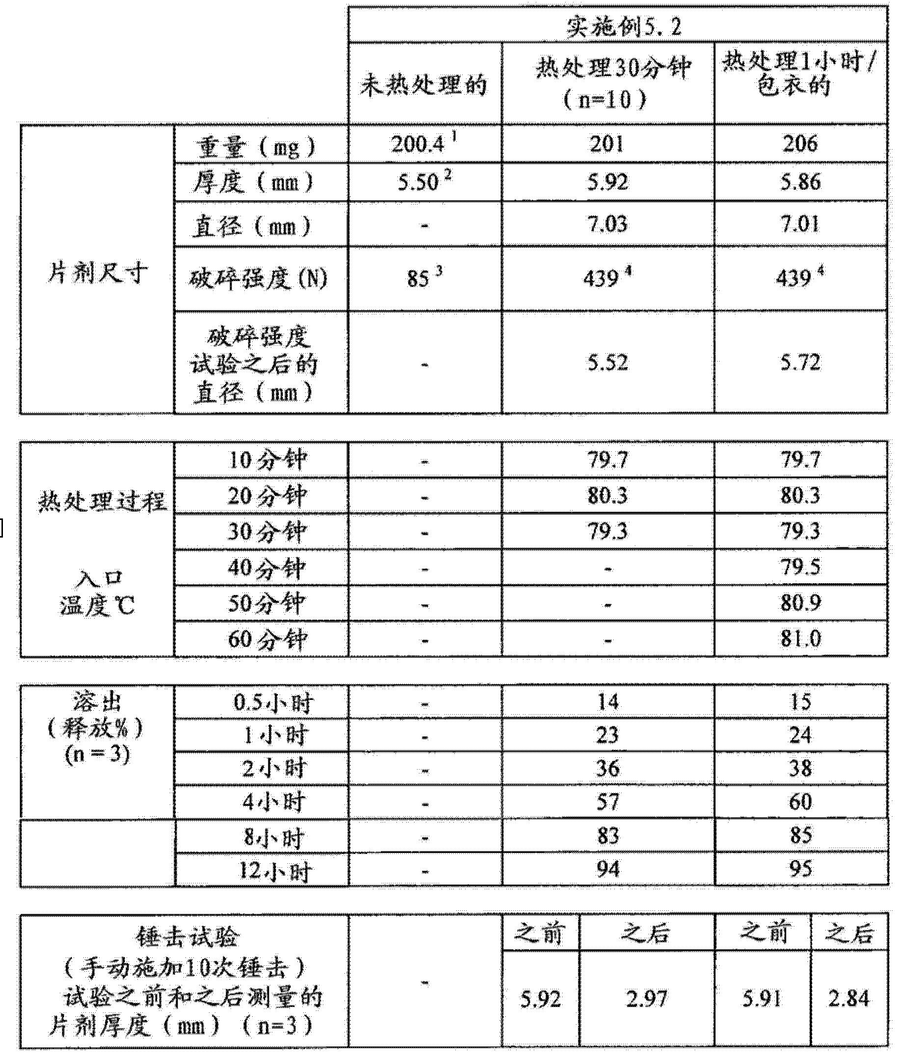 Figure CN102743355BD00751