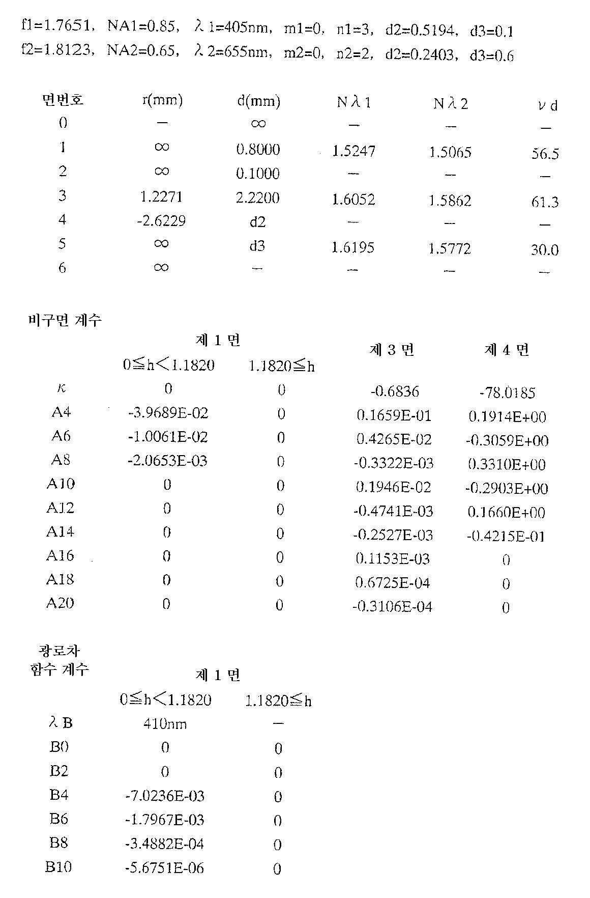 Figure 112004005701348-pat00019