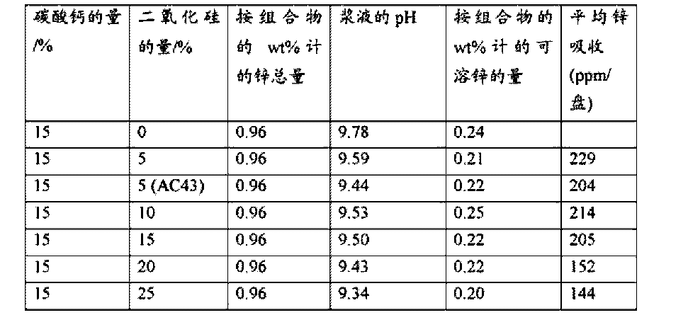 Figure CN104981273AD00141