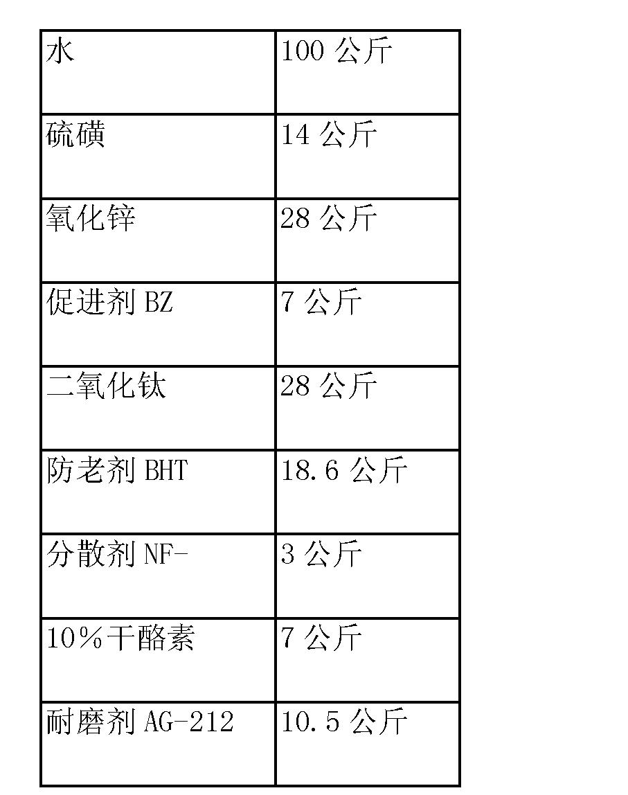 Figure CN102510728BD00051