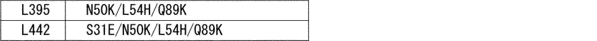 Figure JPOXMLDOC01-appb-T000026
