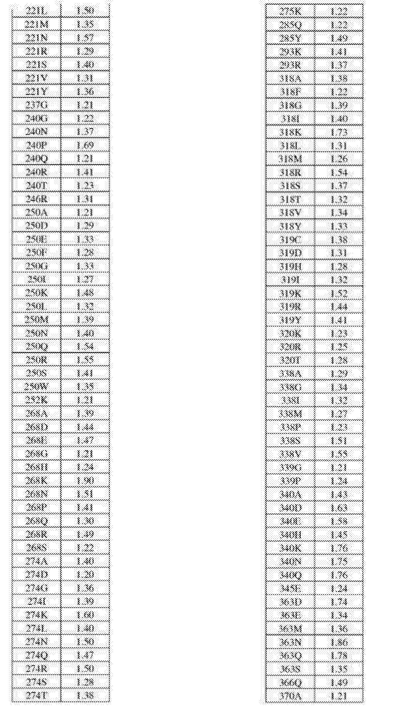 Figure CN105483099AD01281