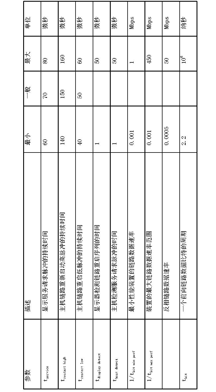 Figure CN101030952BD00341