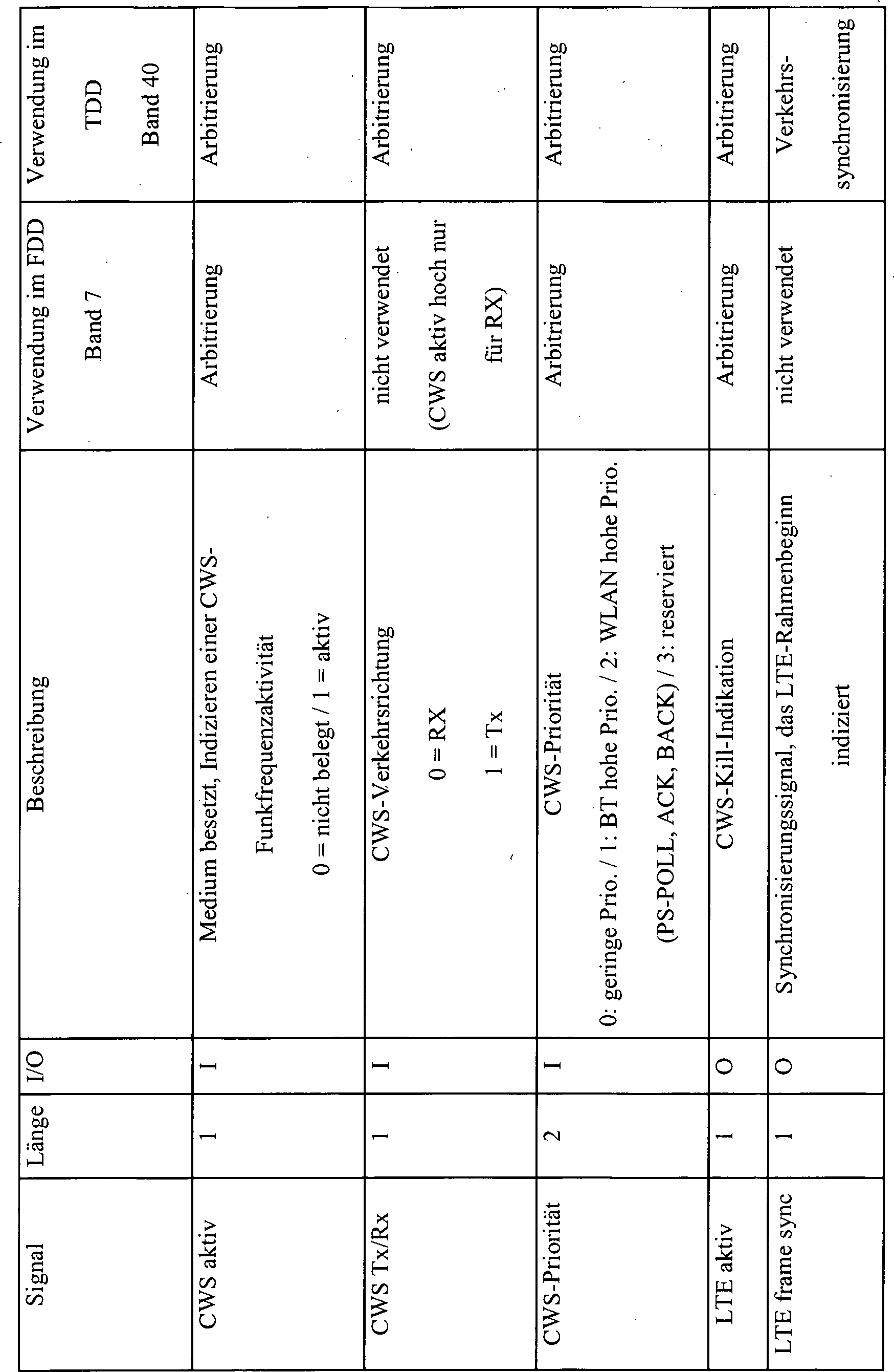 Fein Tdm Rahmenstruktur Bilder - Benutzerdefinierte Bilderrahmen ...