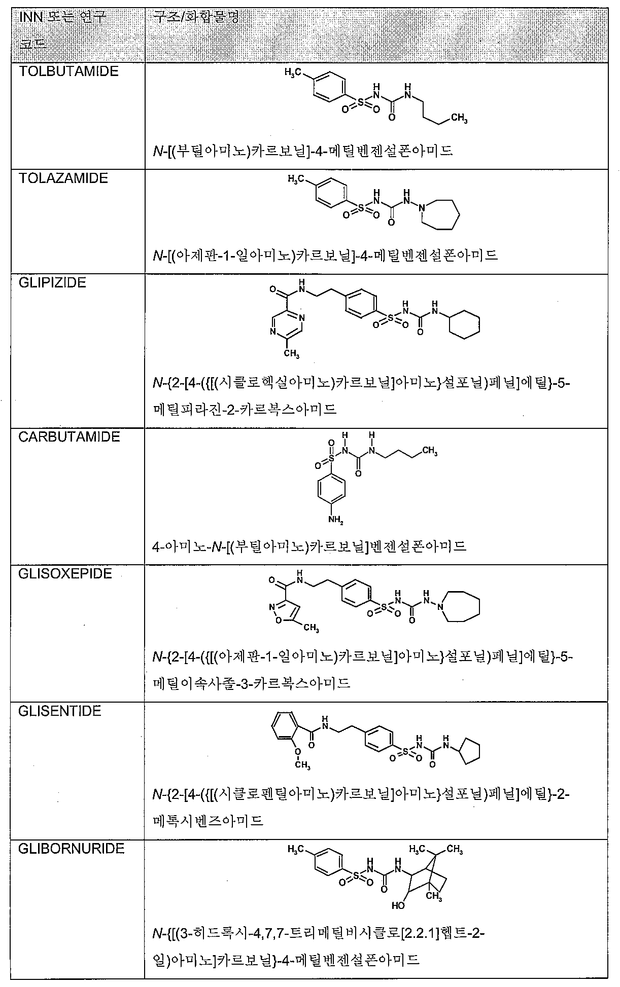 Figure 112009018277637-PCT00002