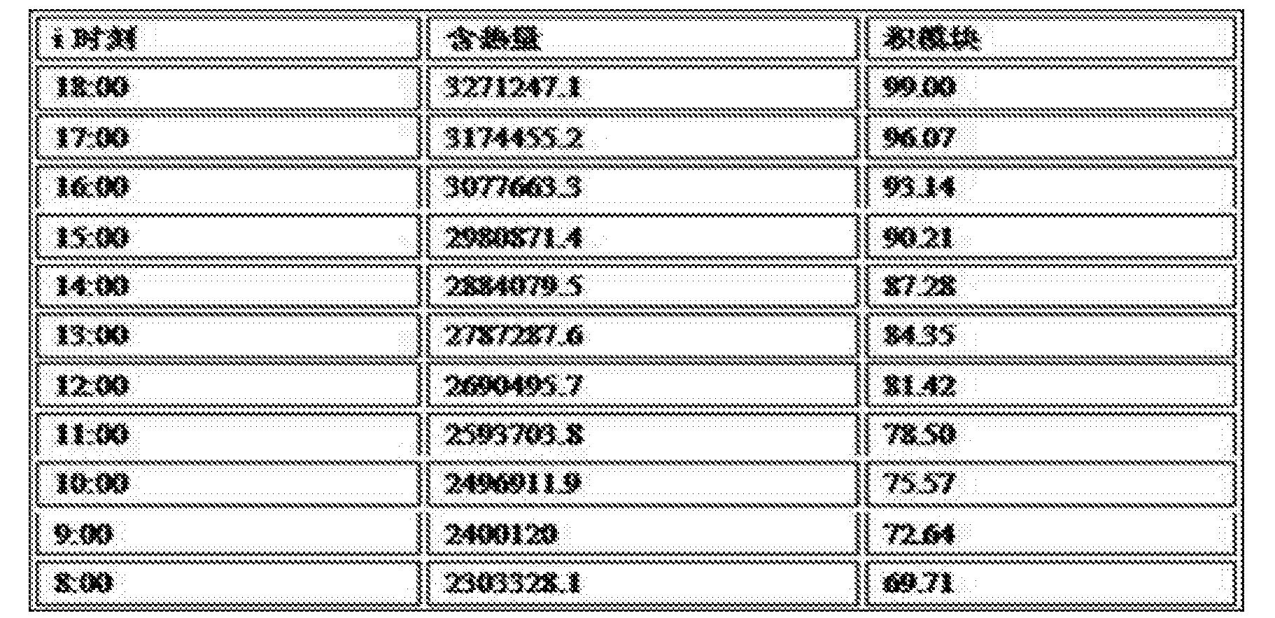 Figure CN105783277BD00072