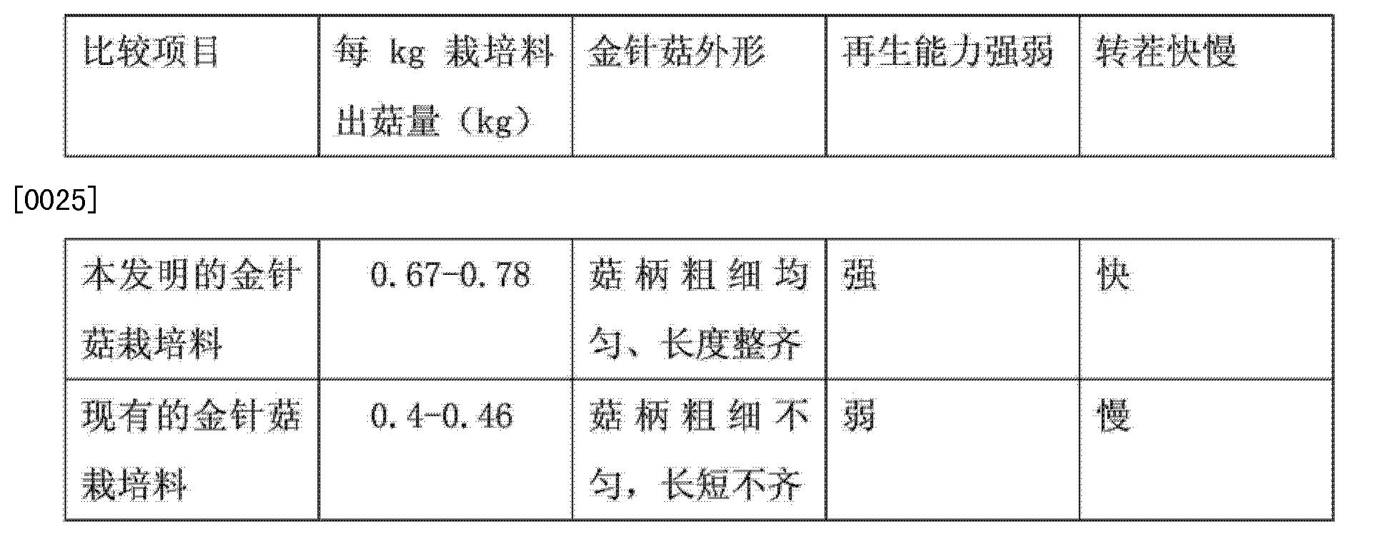 Figure CN103739362AD00041