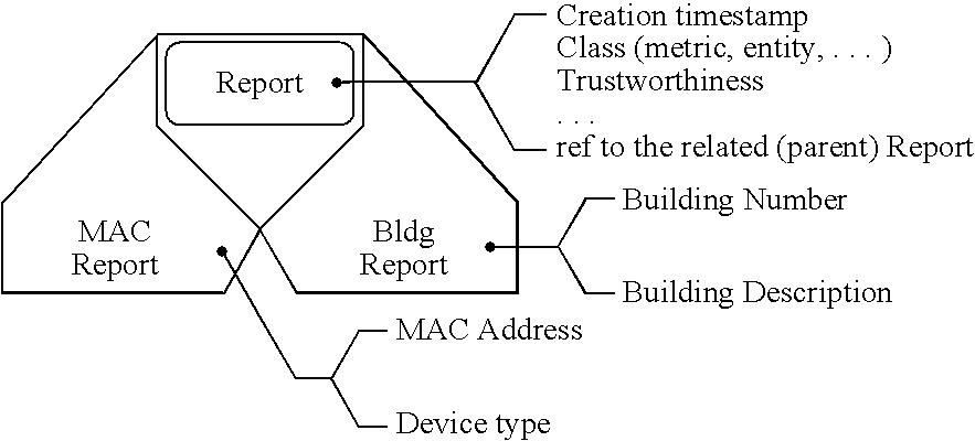 Figure US07536695-20090519-C00001