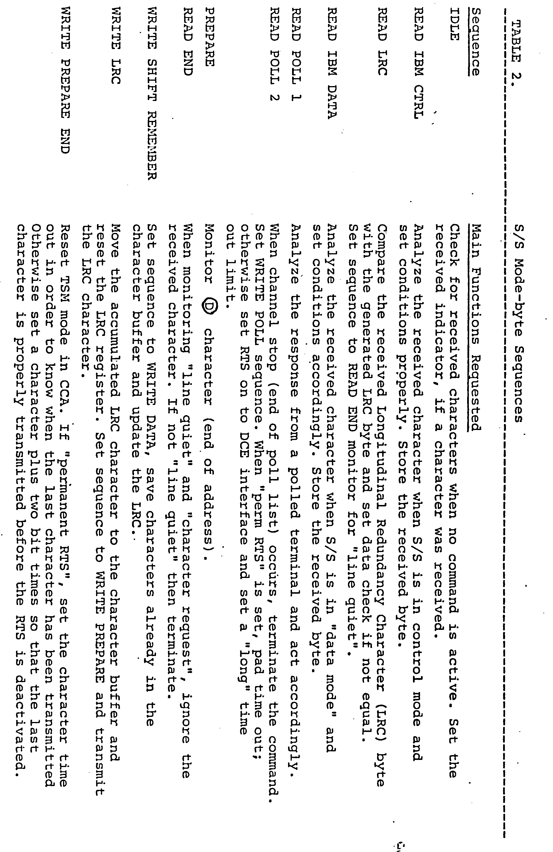 EP0013739A1 - Communication controller in a data processing system