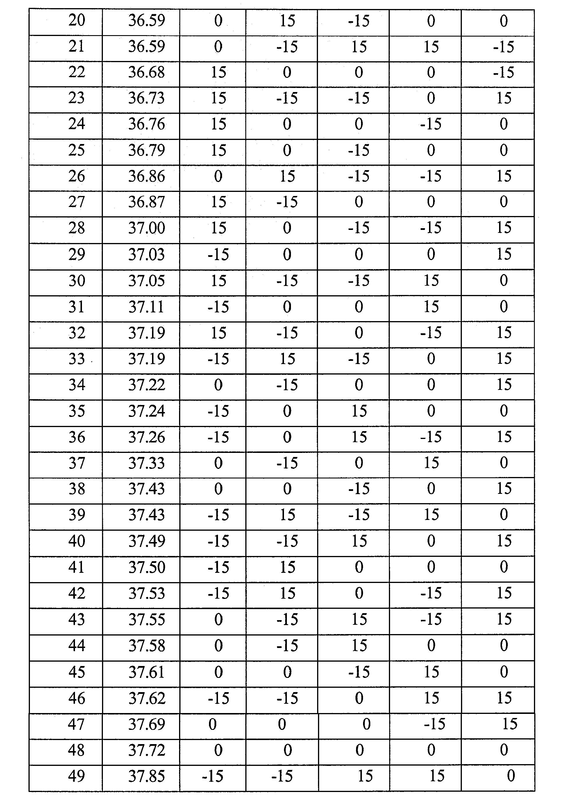 Figure CN102768822BD00241