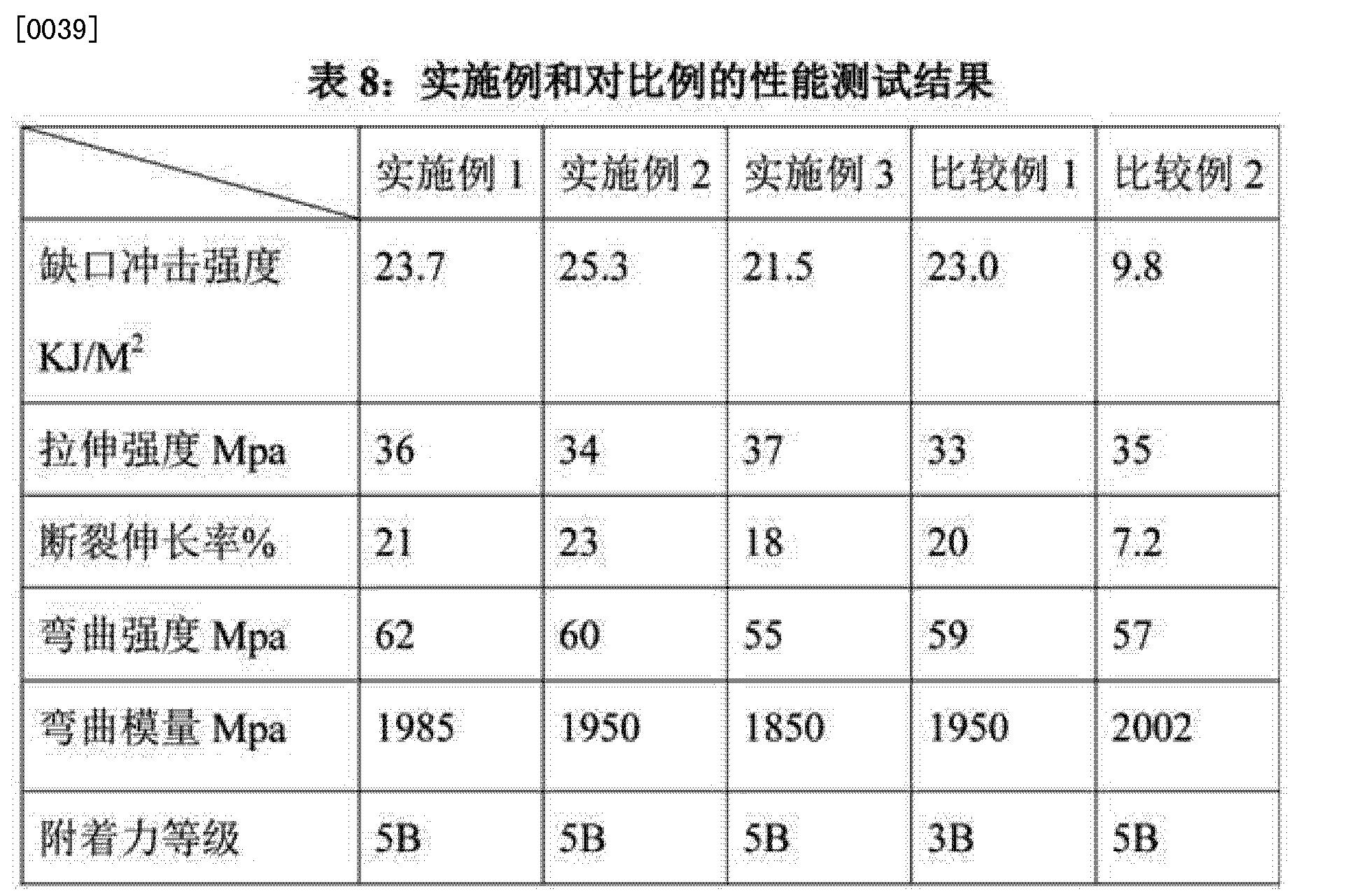 Figure CN102634161BD00072