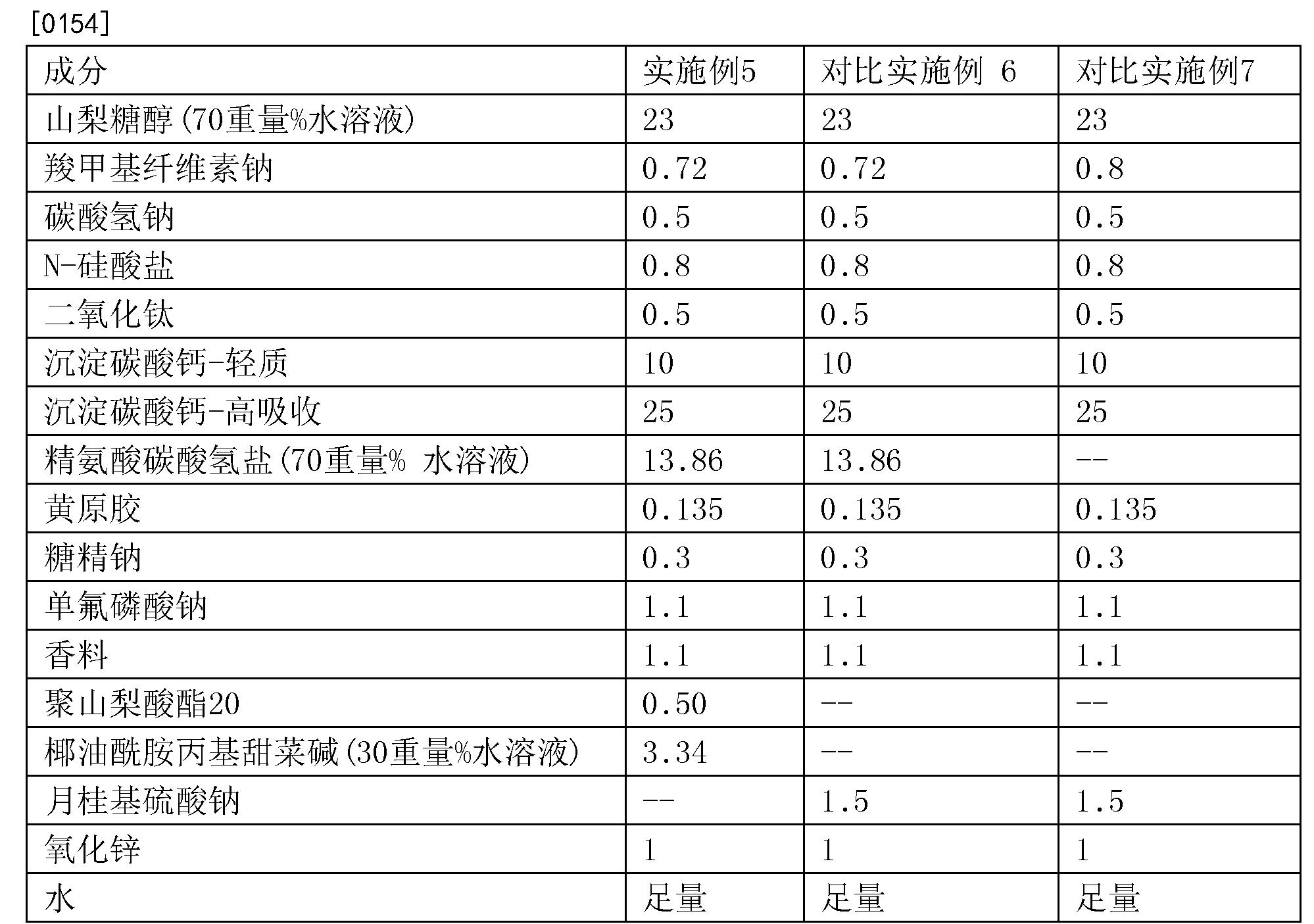 Figure CN104822360BD00182