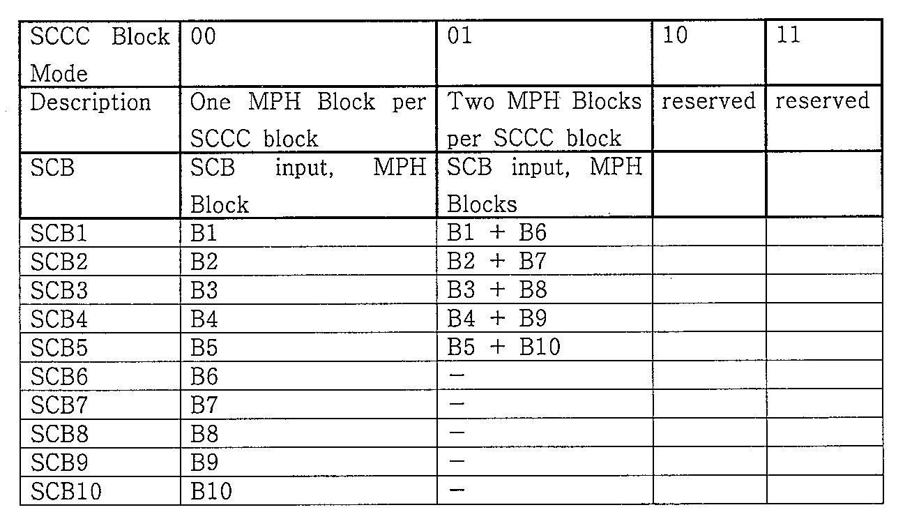 Figure 112008052714360-pat00004