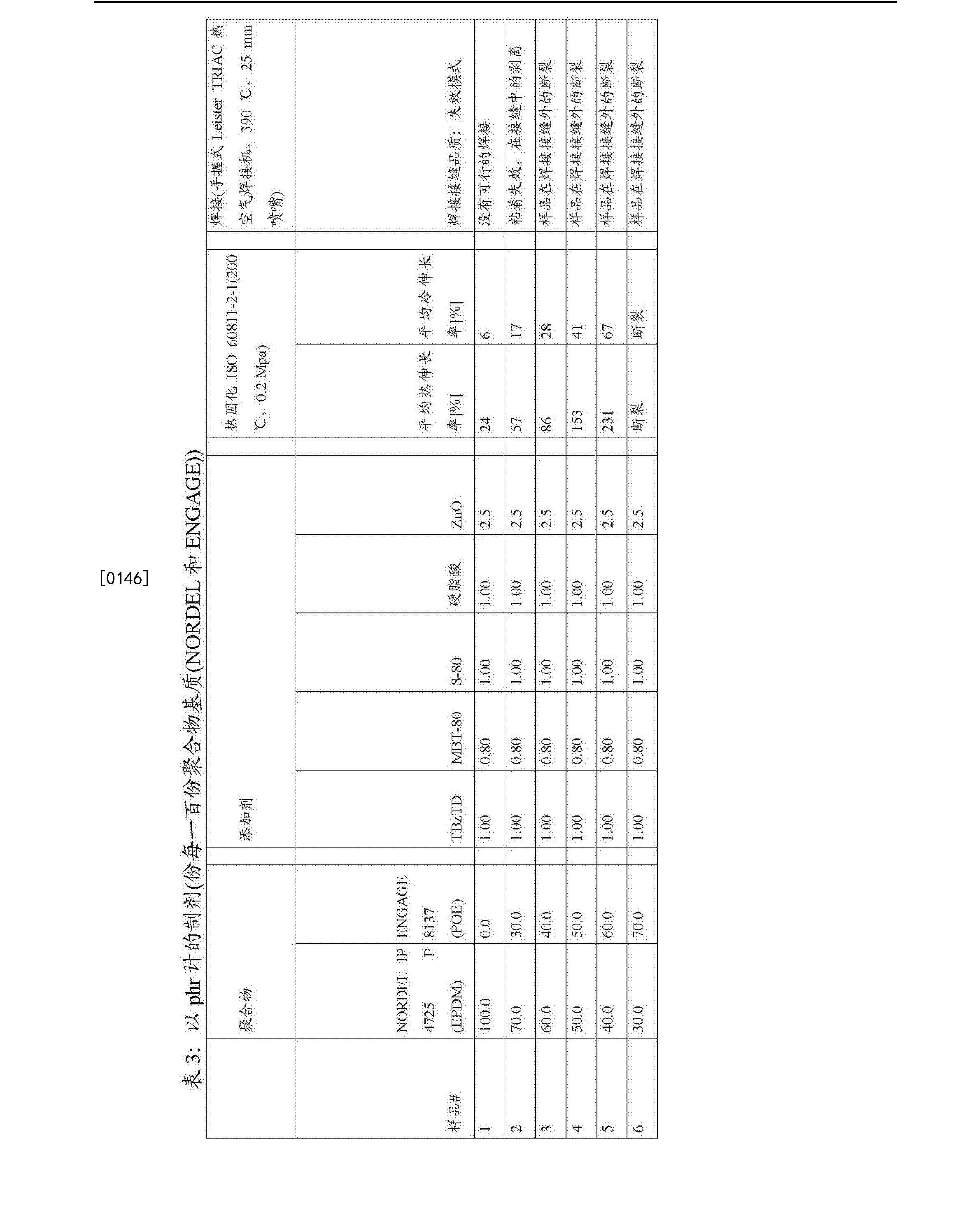 Figure CN103781839BD00141