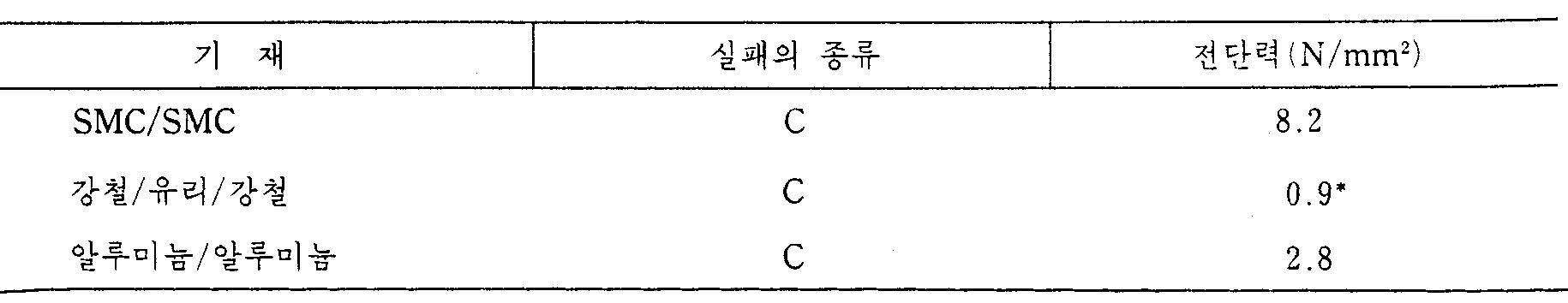 Figure kpo00005