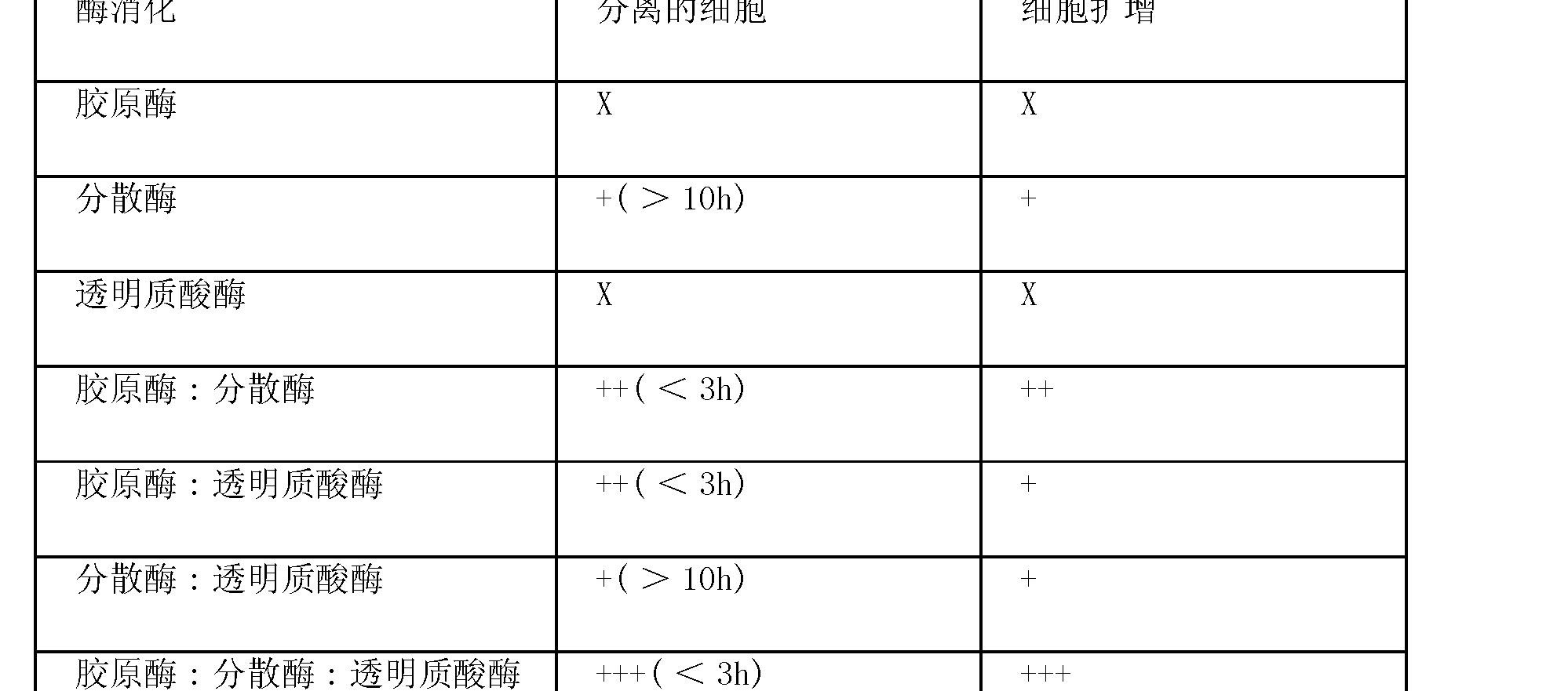 Figure CN102498204AD00301