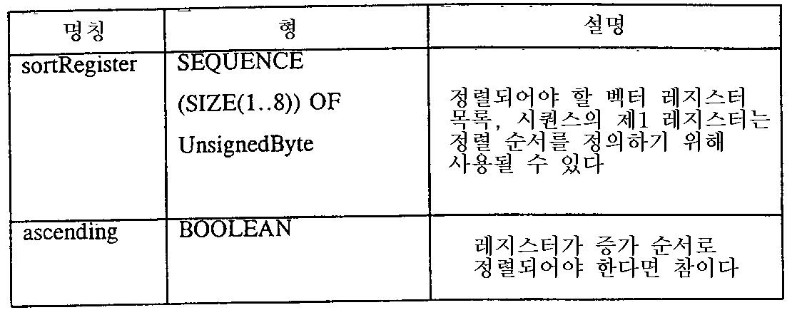 Figure 111999007470301-pct00018