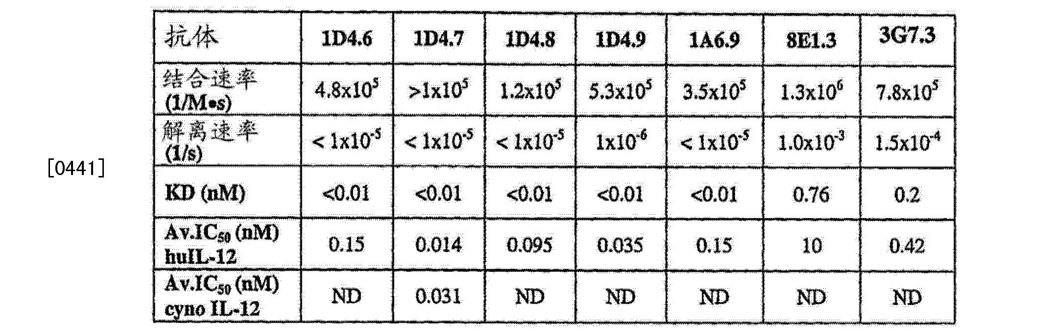 Figure CN103145837AD00831