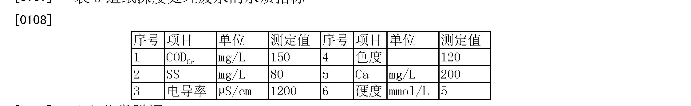 Figure CN103253838BD00122