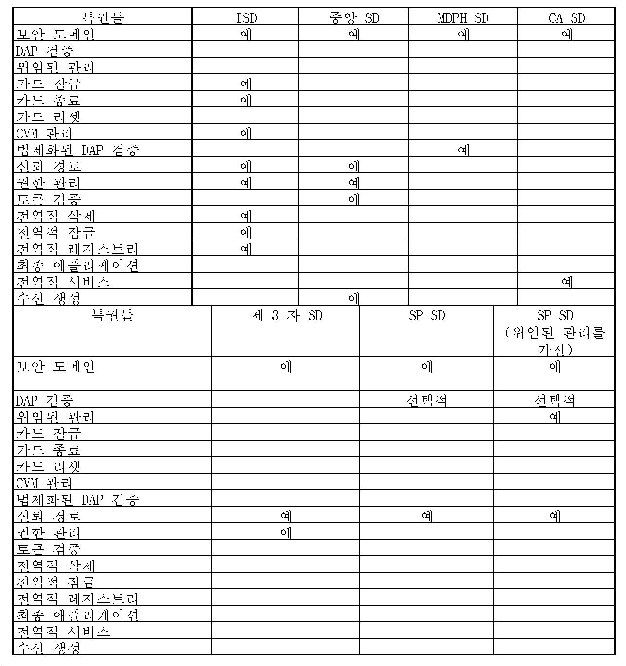 Figure 112016082882638-pat00001