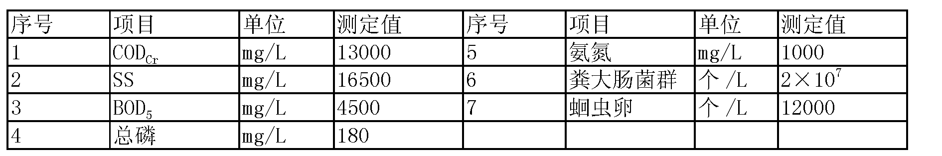 Figure CN103288302BD00082