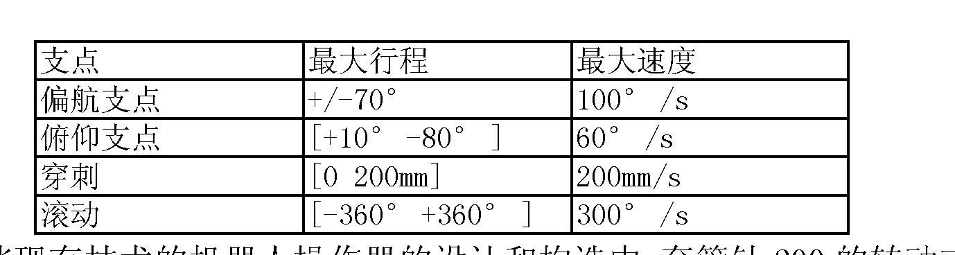 Figure CN101443162BD00191