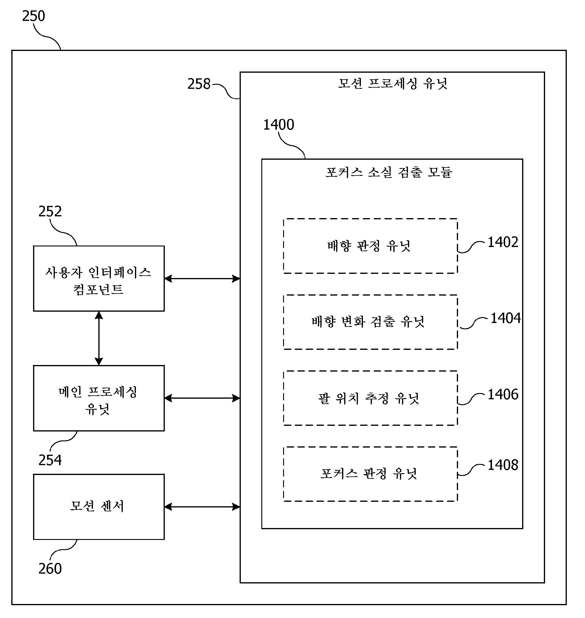 Figure 112018092812498-pat00060