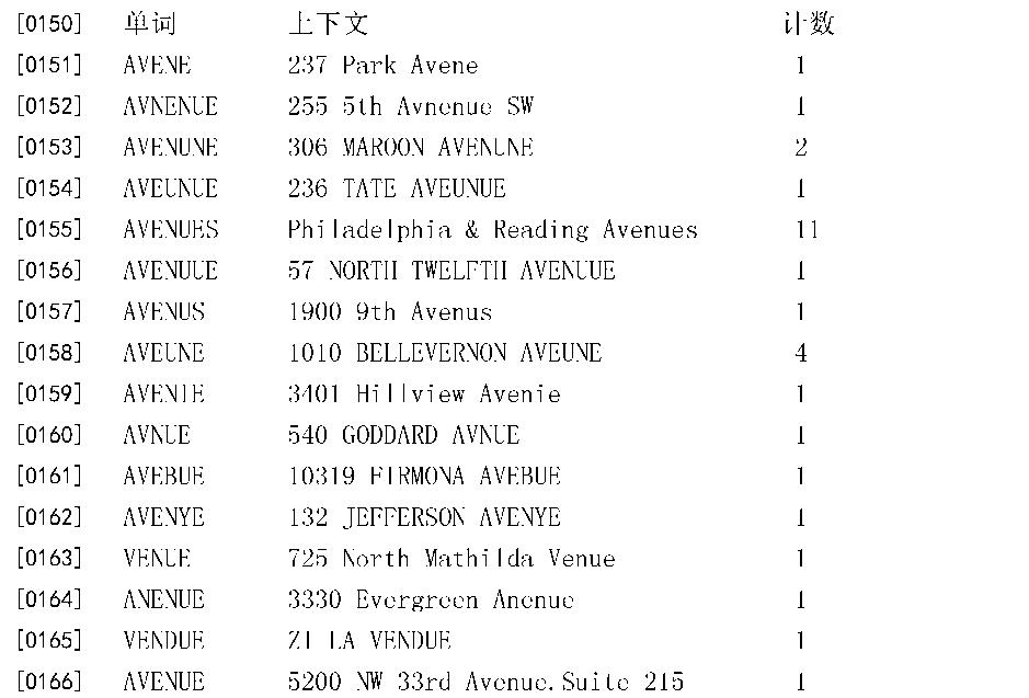 Figure CN101978348BD00181