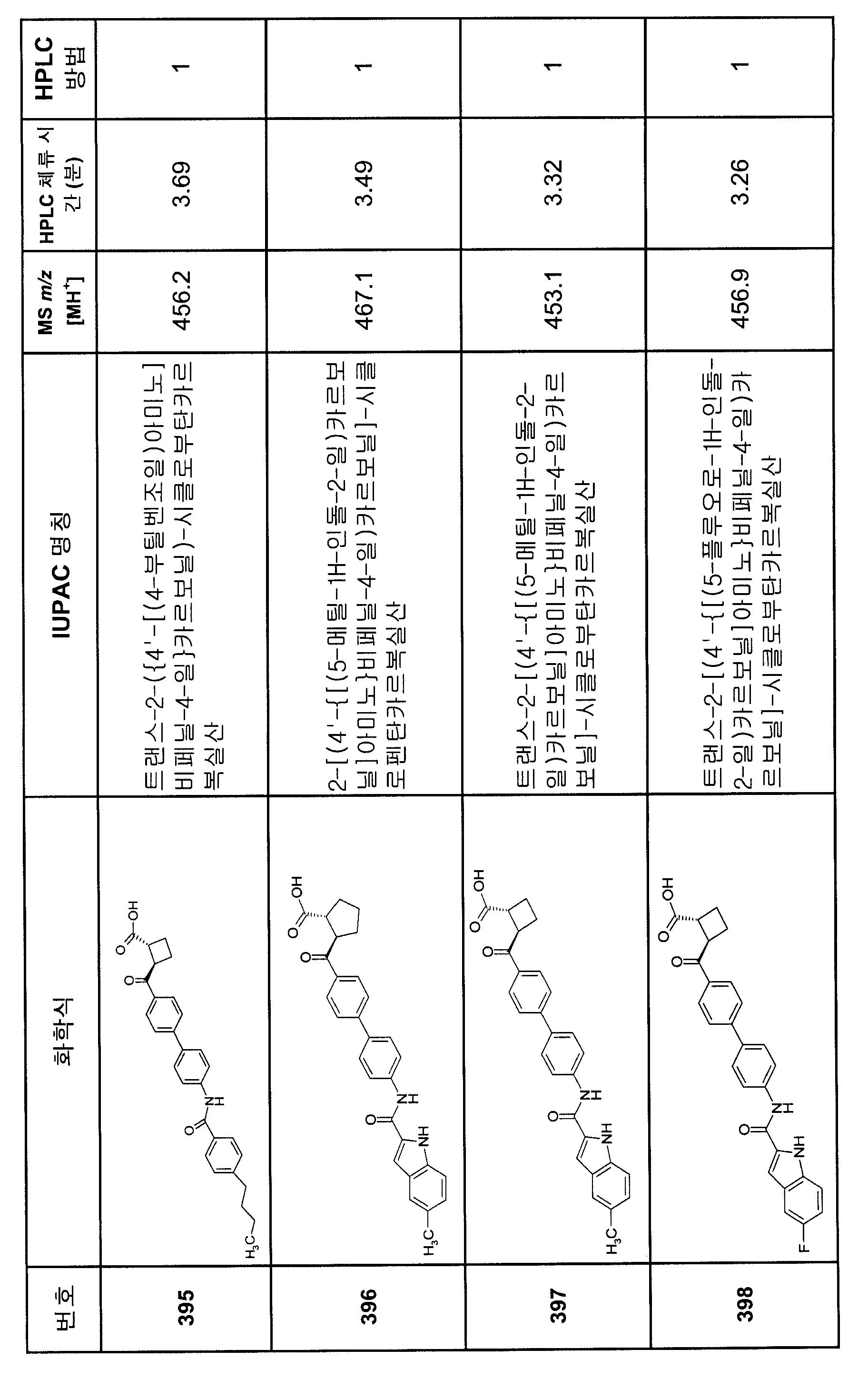 Figure 112007082249387-PCT00258