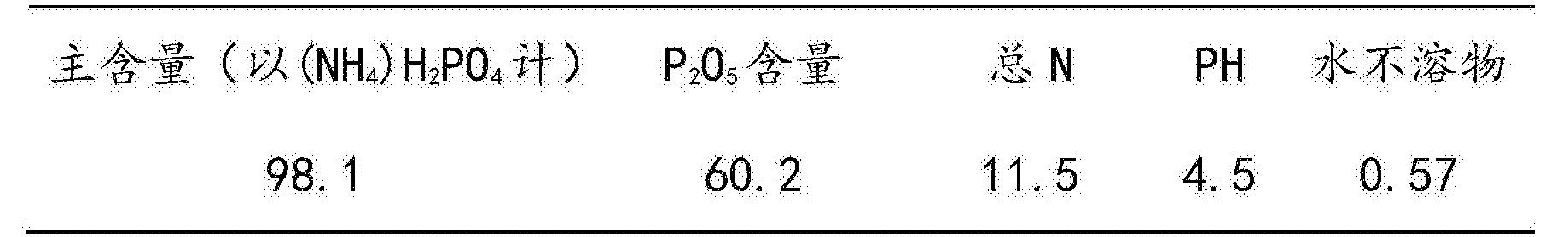 Figure CN105197905BD00081