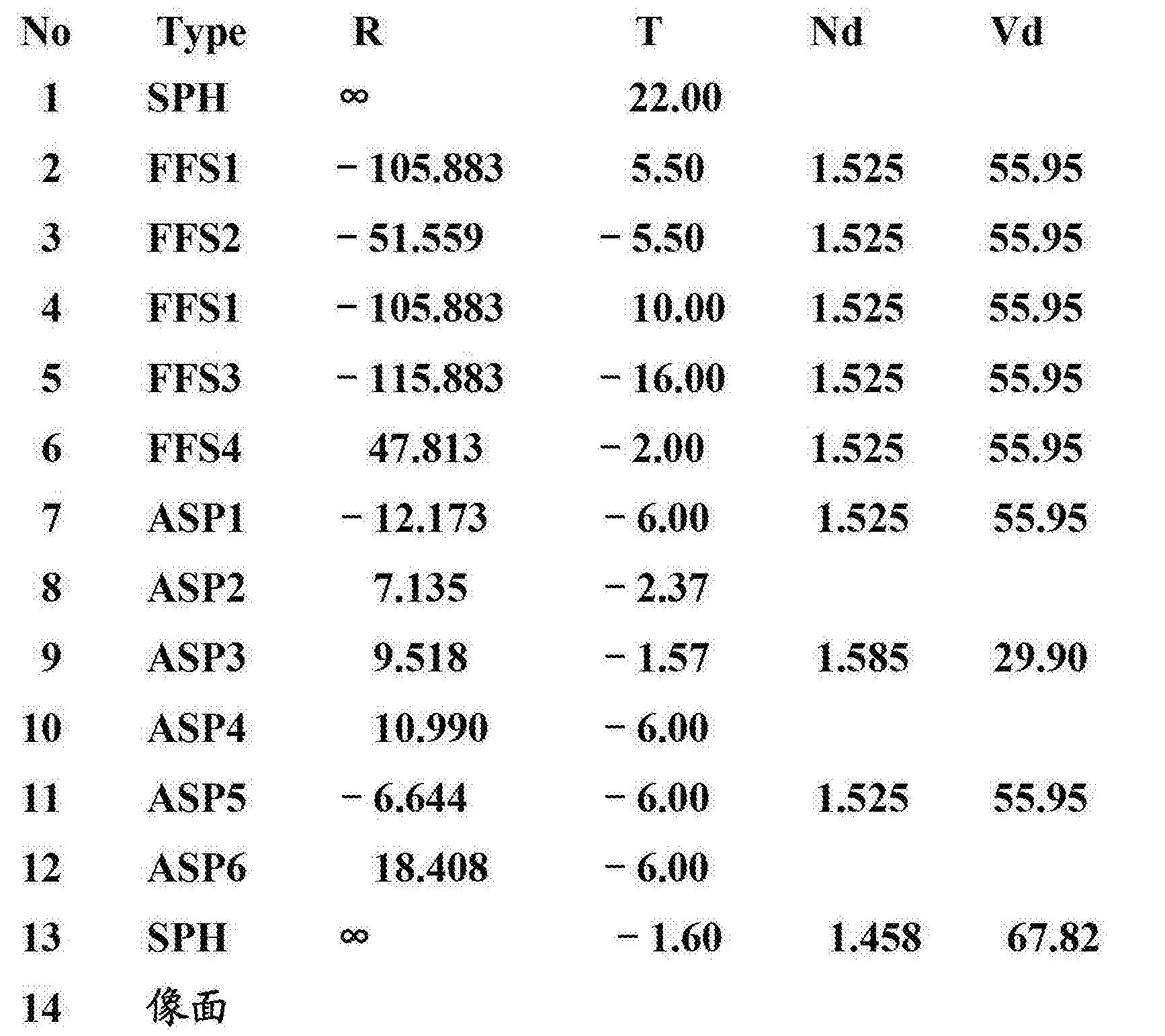Figure CN103293674BD00271