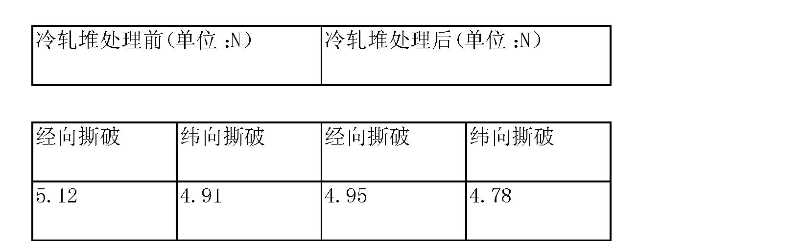 Figure CN103132349BD00052