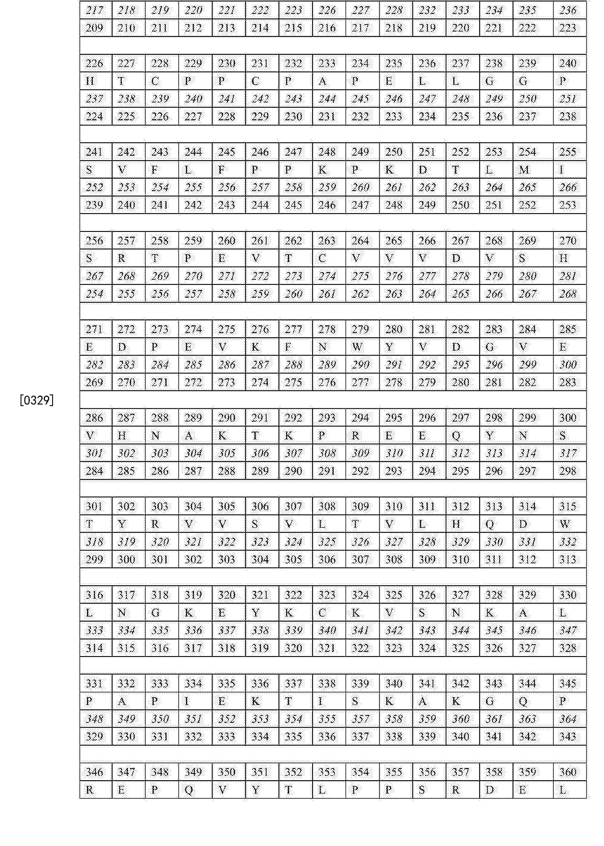 Figure CN104379602BD00491