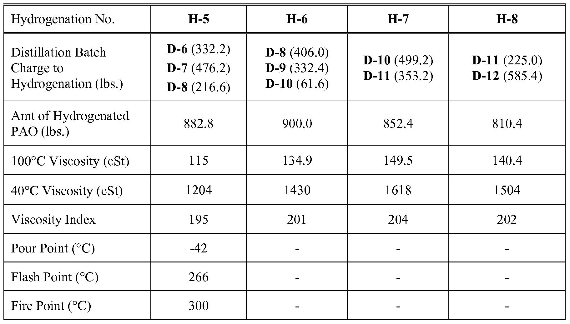 Figure imgf000182_0001