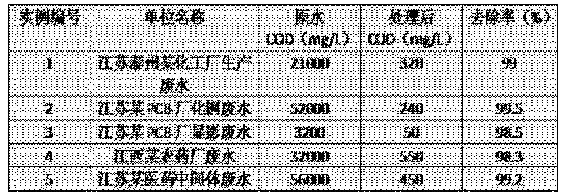 Figure CN103755099AD00071