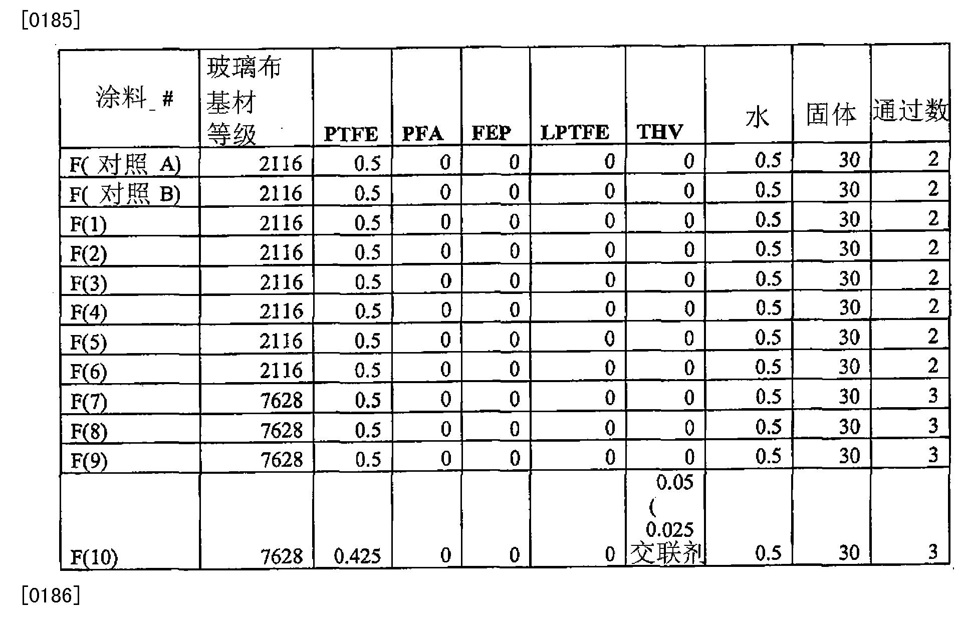 Figure CN102216384BD00211