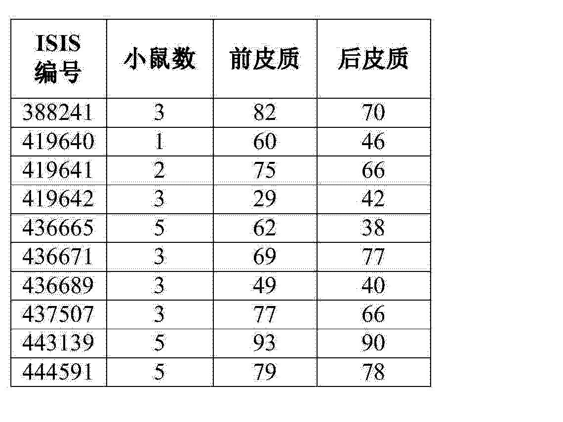 Figure CN104894129AD00731