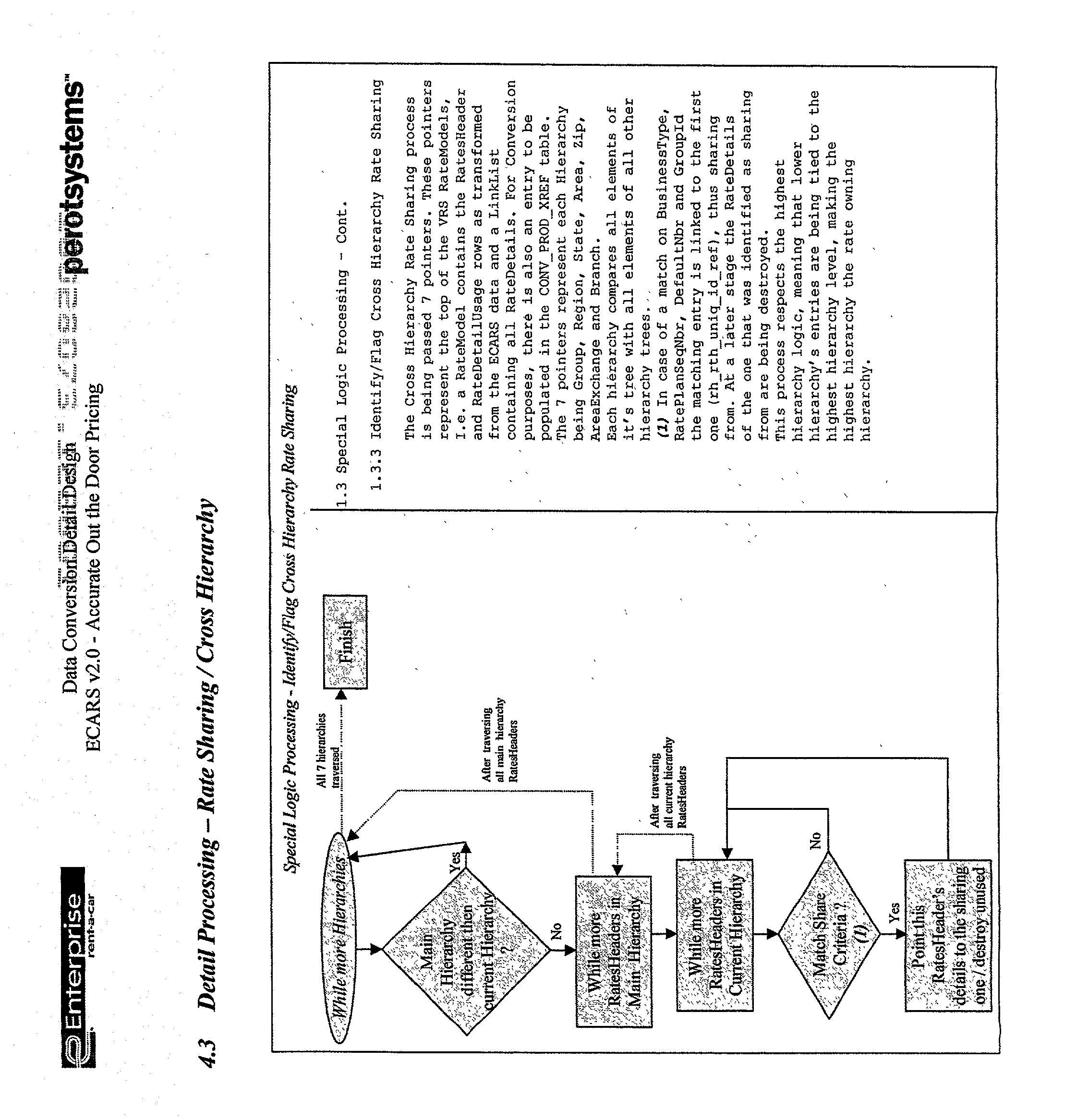 Figure US20030125992A1-20030703-P01128