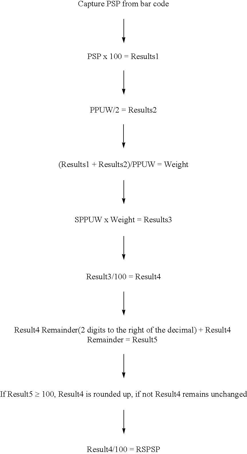 Figure US07296745-20071120-C00001