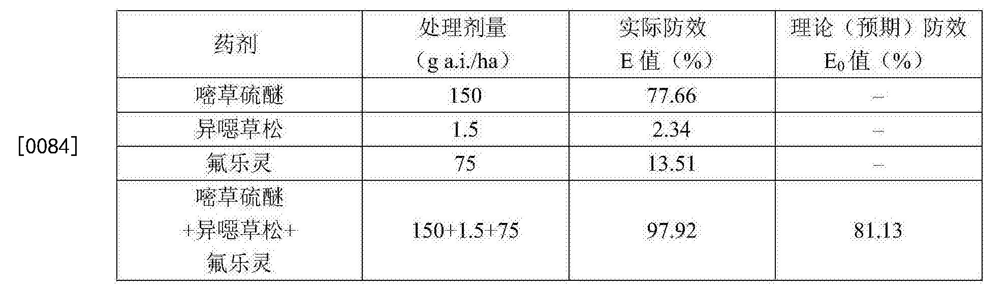 Figure CN107517977AD00083