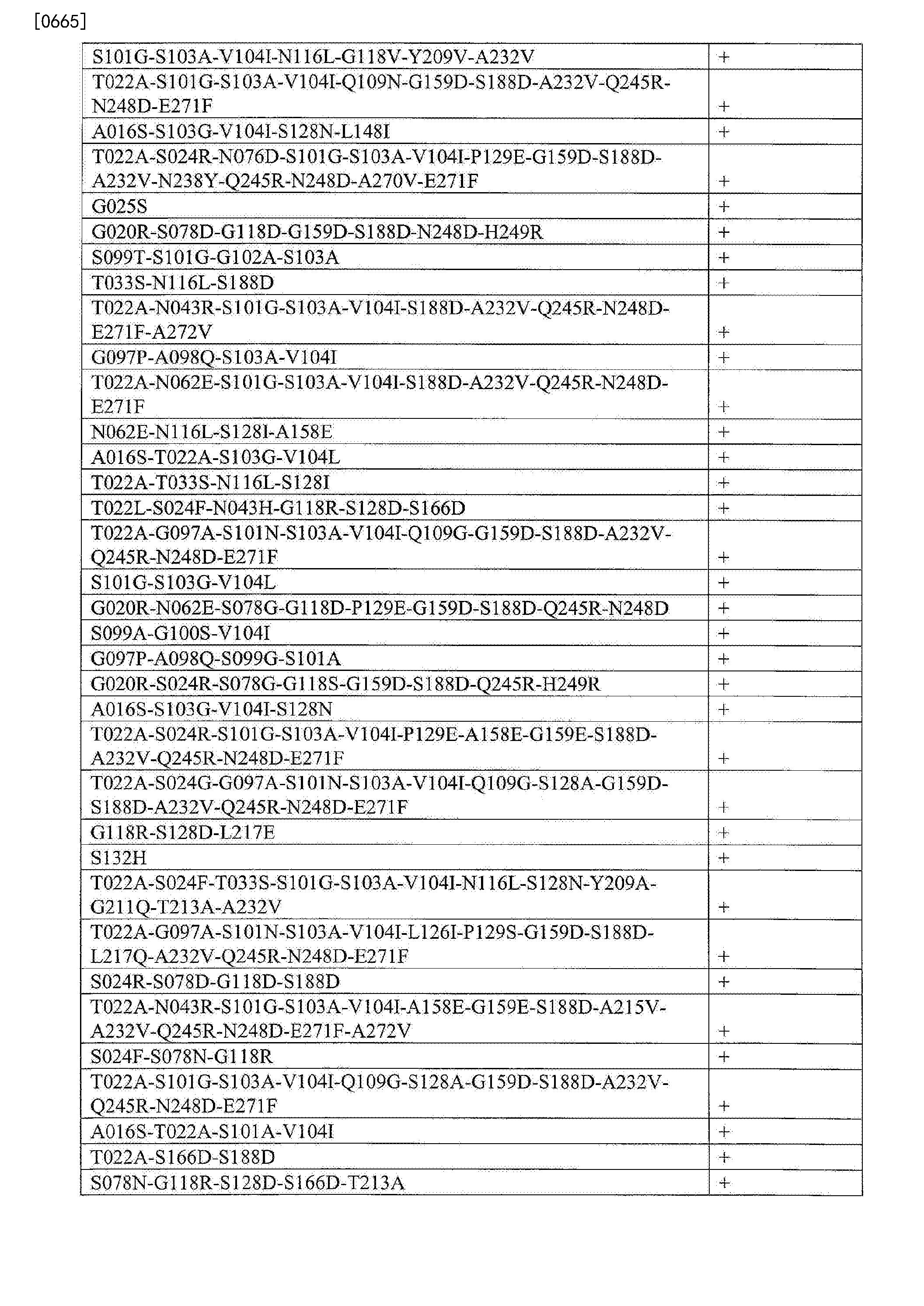 Figure CN103764823BD02671